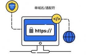 单域名SSL证书和通配符SSL证书